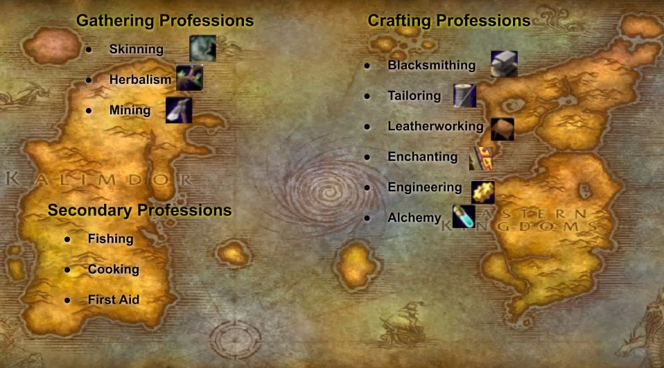what is the best profession to make gold in wow